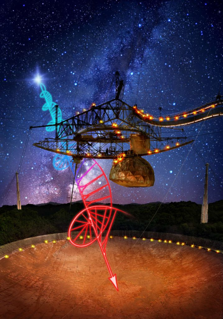 The 305-metre Arecibo telescope, in Puerto Rico, and its suspended support platform of radio receivers is shown amid a starry night. A flash from the Fast Radio Burst source FRB 121102 is seen: originating beyond the Milky Way, from deep in extragalactic space. This radio burst is highly polarized, and the polarized signal gets twisted as a function of radio frequency because there is an extreme region of magnetized plasma between us and the source of the bursts