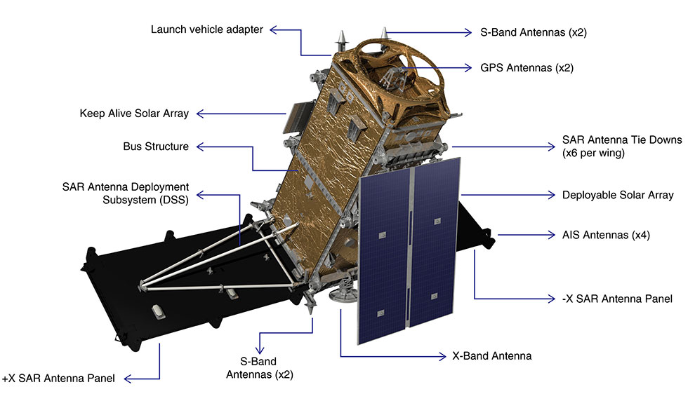 The Defence and Security Applications of the RADARSAT Constellation