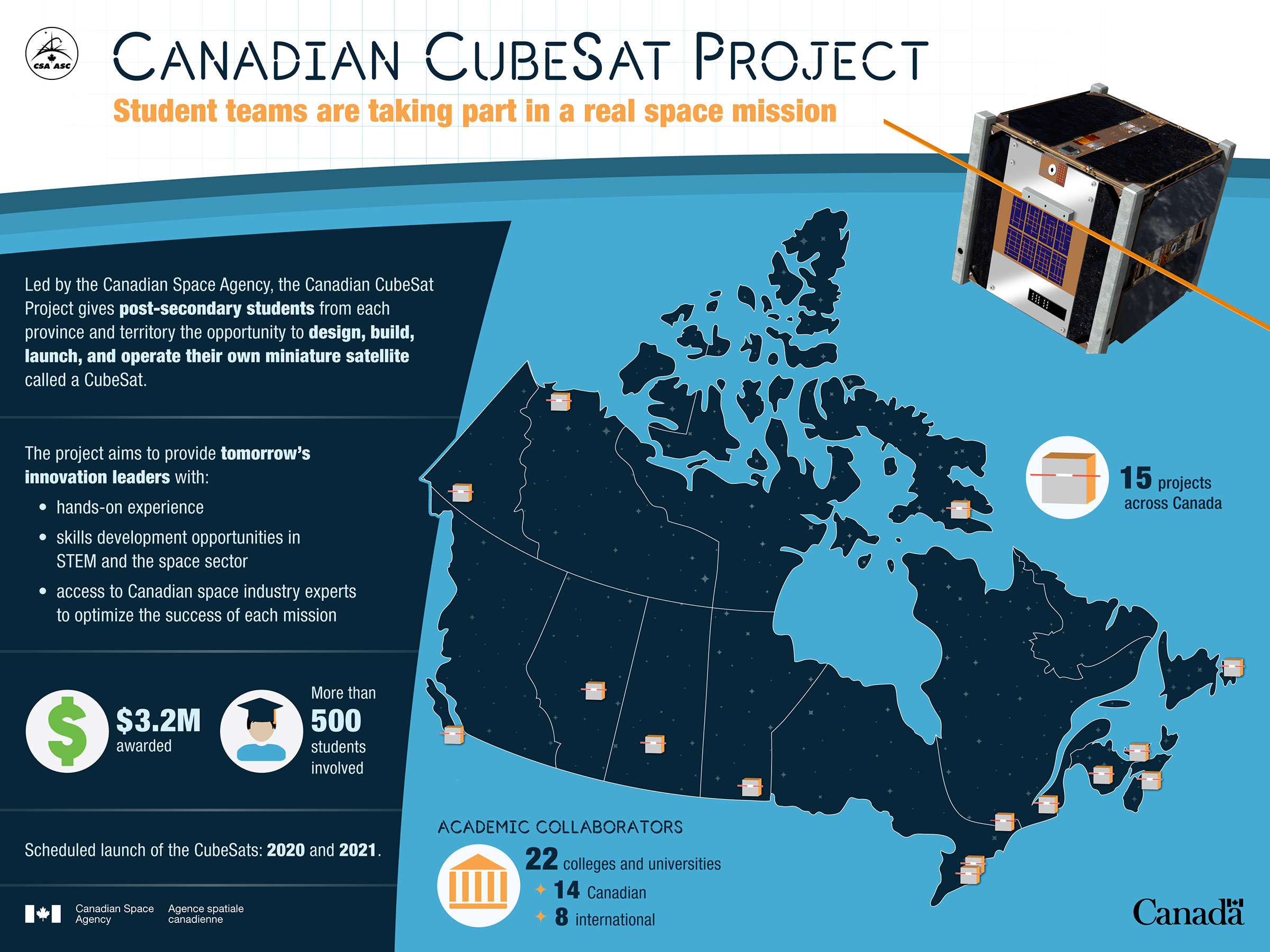 Canada to Launch 15 University Built Satellites by 2020 - SpaceQ