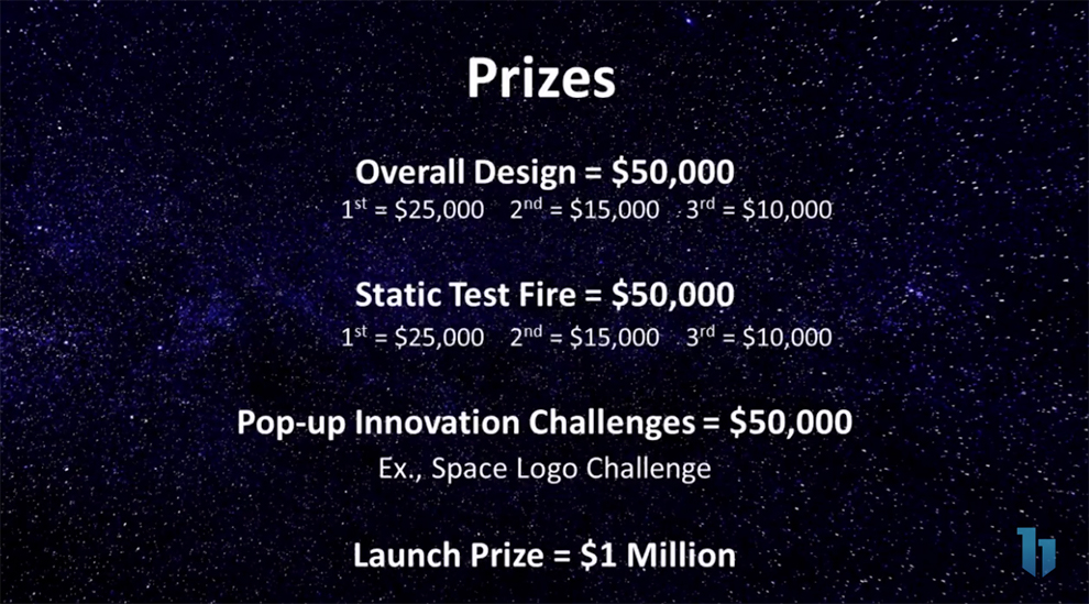 The Base11 Space Challenge prizes.