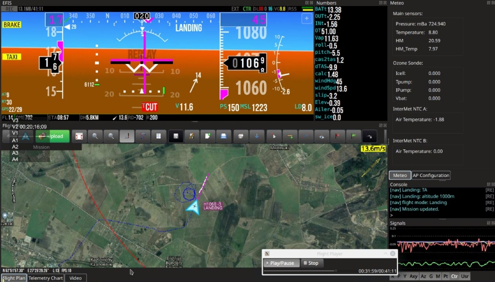 HiDRON Ground Control Real-time Interface