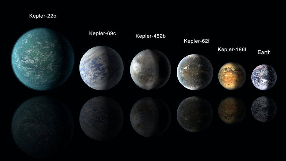 Finding Another Earth: Candidate Lineup