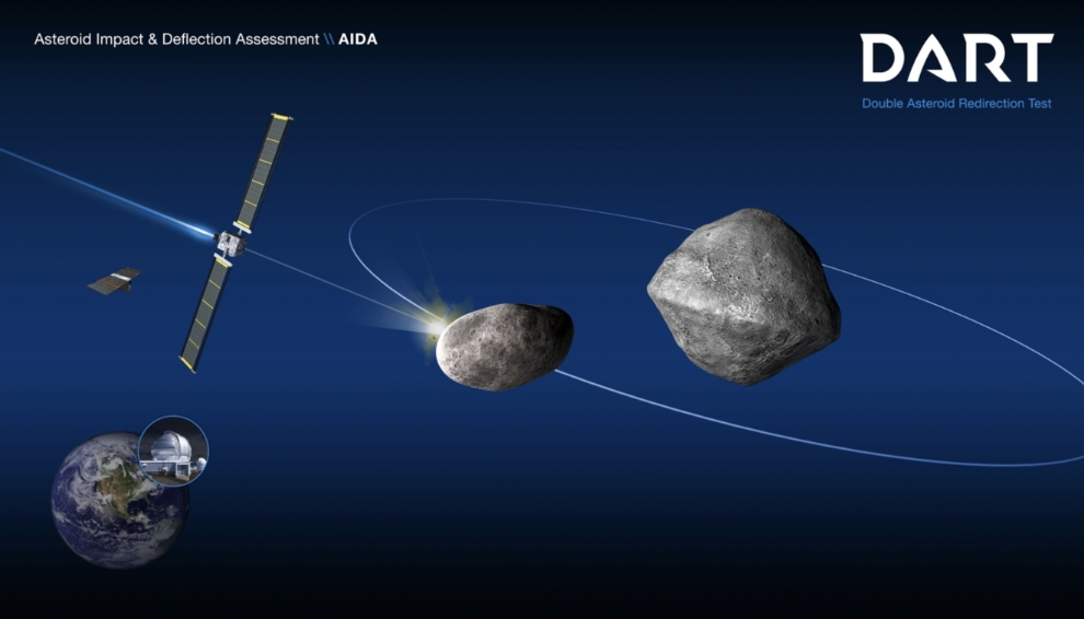 Schematic of the DART mission shows the impact on the moonlet of asteroid (65803) Didymos. Post-impact observations from Earth-based optical telescopes and planetary radar would, in turn, measure the change in the moonlet's orbit about the parent body. Credit: NASA/Johns Hopkins Applied Physics Lab.